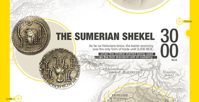sumerian_shekel_timeline